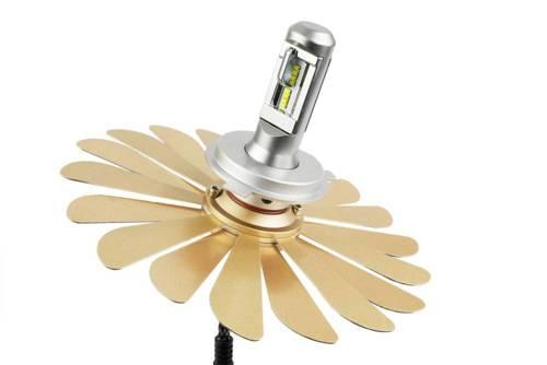 H4 LED Set ZES Zdatt | 100W 12000 lm | TAG NACHT